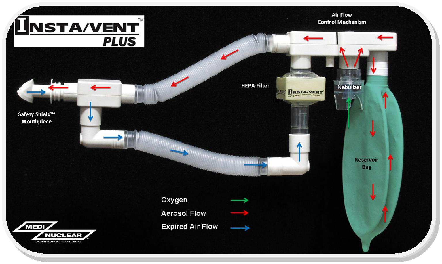 Insta/Vent Airflow Diagram